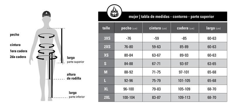 Tabla de medidas mujeres torso